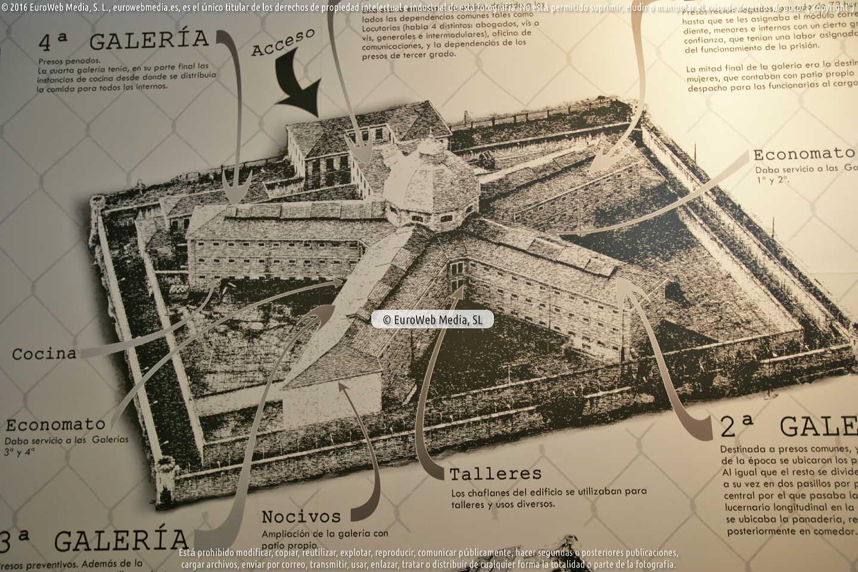 Fotografía de Archivo Histórico de Asturias en Oviedo. Asturias. España.
